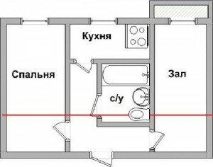 Фен-шуй туалета